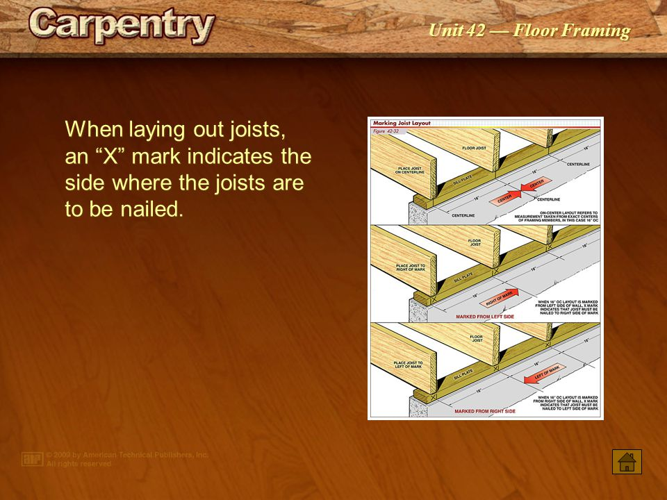 Unit 42 — Floor Framing Various metal connectors are used to strengthen framed floor openings.
