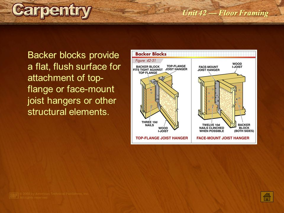 Unit 42 — Floor Framing Joist hangers for wood I-joists should be deep enough to support the top flange.