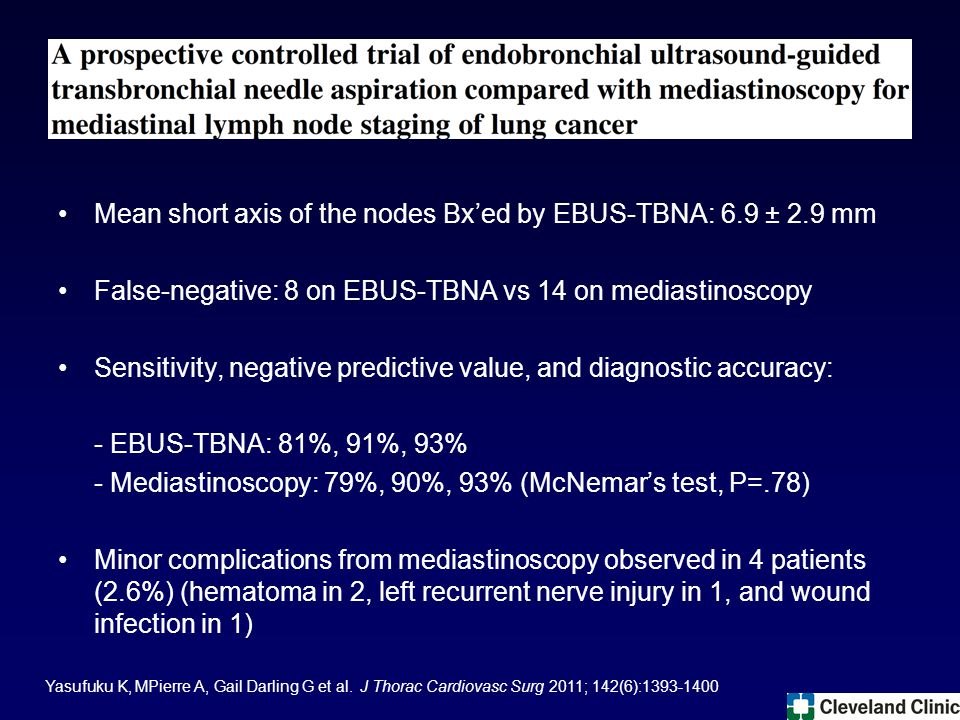 Mean short axis of the nodes Bx'ed by EBUS-TBNA: 6.9 ± 2.9 mm False-negative: 8 on EBUS-TBNA vs 14 on mediastinoscopy Sensitivity, negative predictive value, and diagnostic accuracy: - EBUS-TBNA: 81%, 91%, 93% - Mediastinoscopy: 79%, 90%, 93% (McNemar's test, P=.78) Minor complications from mediastinoscopy observed in 4 patients (2.6%) (hematoma in 2, left recurrent nerve injury in 1, and wound infection in 1) Yasufuku K, MPierre A, Gail Darling G et al.