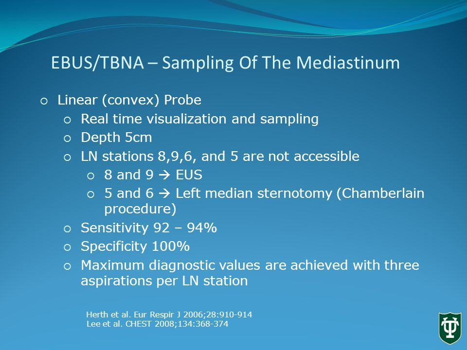 EBUS/TBNA – Sampling Of The Mediastinum  Linear (convex) Probe  Real time visualization and sampling  Depth 5cm  LN stations 8,9,6, and 5 are not accessible  8 and 9  EUS  5 and 6  Left median sternotomy (Chamberlain procedure)  Sensitivity 92 – 94%  Specificity 100%  Maximum diagnostic values are achieved with three aspirations per LN station Herth et al.