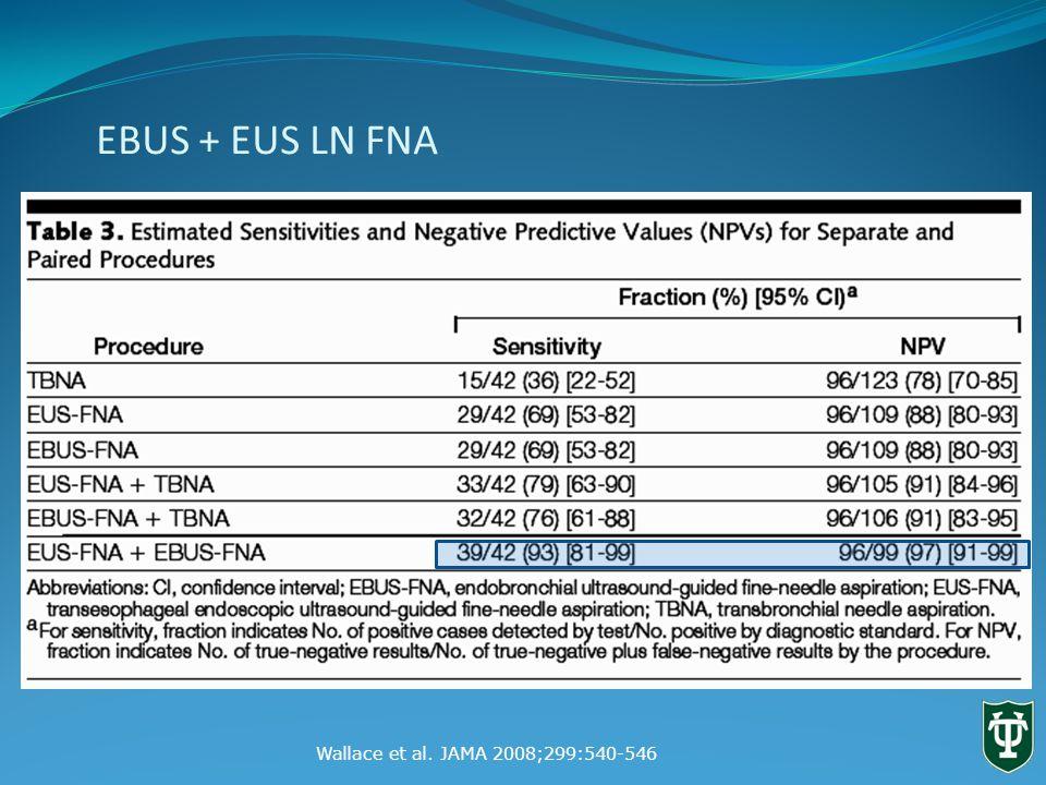 EBUS + EUS LN FNA Wallace et al. JAMA 2008;299:540-546