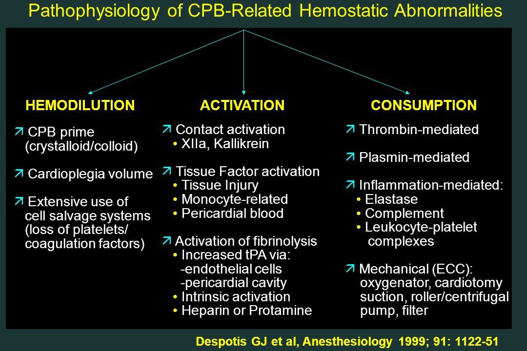 Pathophysiology of CPB-Related Hemostatic Abnormalities Despotis GJ et al, Anesthesiology 1999; 91: 1122-51 HEMODILUTION  CPB prime (crystalloid/colloid)  Cardioplegia volume  Extensive use of cell salvage systems (loss of platelets/ coagulation factors)  Contact activation XIIa, Kallikrein  Tissue Factor activation Tissue Injury Monocyte-related Pericardial blood  Activation of fibrinolysis Increased tPA via: -endothelial cells -pericardial cavity Intrinsic activation Heparin or Protamine ACTIVATION  Thrombin-mediated  Plasmin-mediated  Inflammation-mediated: Elastase Complement Leukocyte-platelet complexes  Mechanical (ECC): oxygenator, cardiotomy suction, roller/centrifugal pump, filter CONSUMPTION