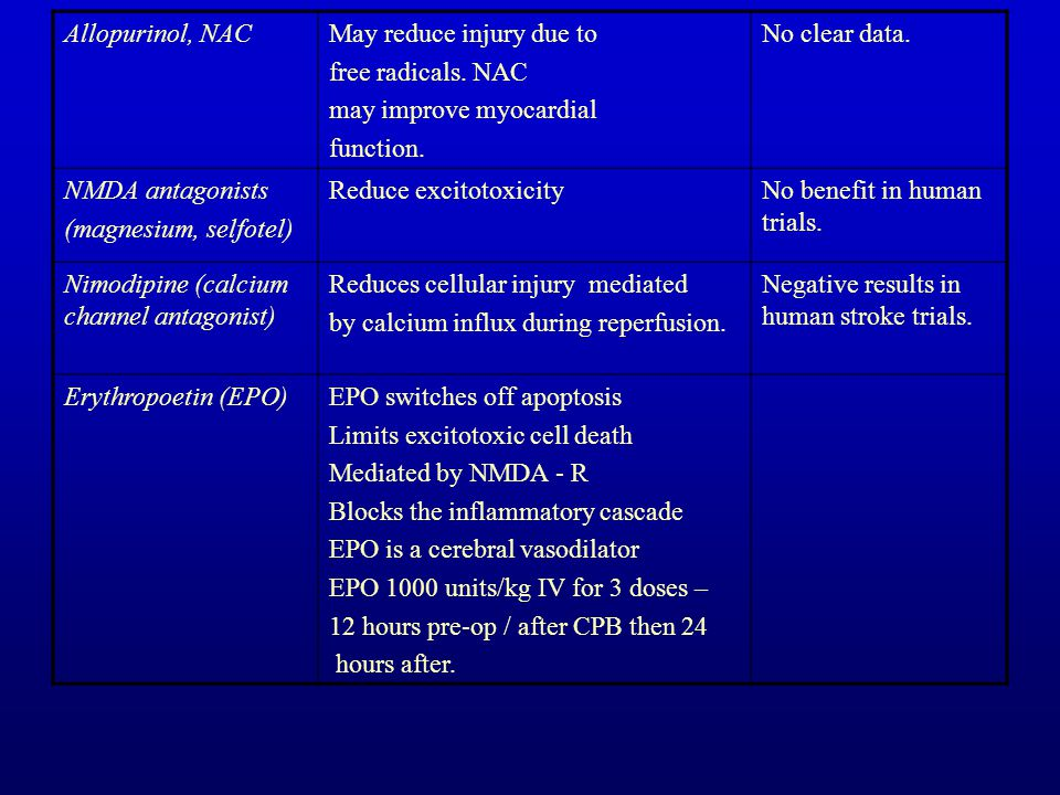 Allopurinol, NACMay reduce injury due to free radicals. NAC may improve myocardial function. No clear data. NMDA antagonists (magnesium, selfotel) Red