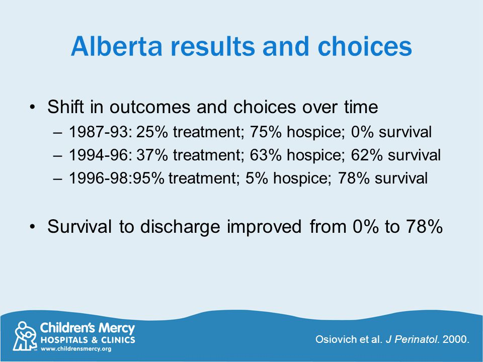 Alberta results and choices Shift in outcomes and choices over time –1987-93: 25% treatment; 75% hospice; 0% survival –1994-96: 37% treatment; 63% hospice; 62% survival –1996-98:95% treatment; 5% hospice; 78% survival Survival to discharge improved from 0% to 78% Osiovich et al.