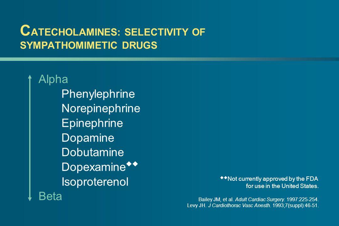 C ATECHOLAMINES: SELECTIVITY OF SYMPATHOMIMETIC DRUGS Alpha Phenylephrine Norepinephrine Epinephrine Dopamine Dobutamine Dopexamine  Isoproterenol Beta  Not currently approved by the FDA for use in the United States.