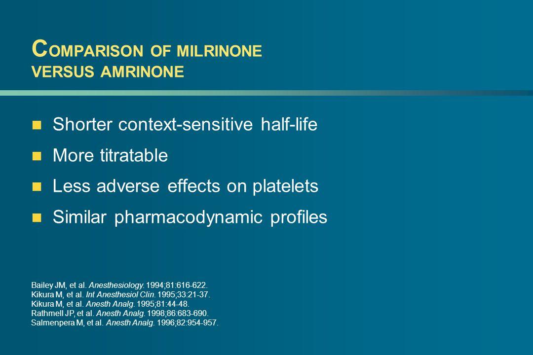C OMPARISON OF MILRINONE VERSUS AMRINONE Shorter context-sensitive half-life More titratable Less adverse effects on platelets Similar pharmacodynamic profiles Bailey JM, et al.