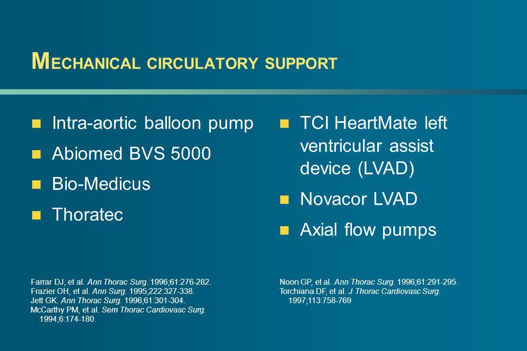M ECHANICAL CIRCULATORY SUPPORT Intra-aortic balloon pump Abiomed BVS 5000 Bio-Medicus Thoratec Farrar DJ, et al.