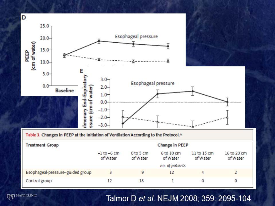 Talmor D et al. NEJM 2008; 359: 2095-104