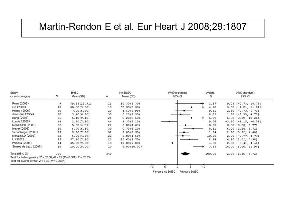 Martin-Rendon E et al. Eur Heart J 2008;29:1807