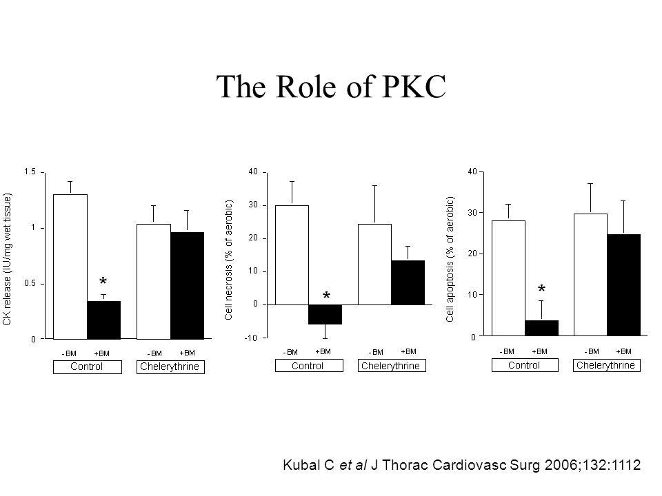The Role of PKC Kubal C et al J Thorac Cardiovasc Surg 2006;132:1112