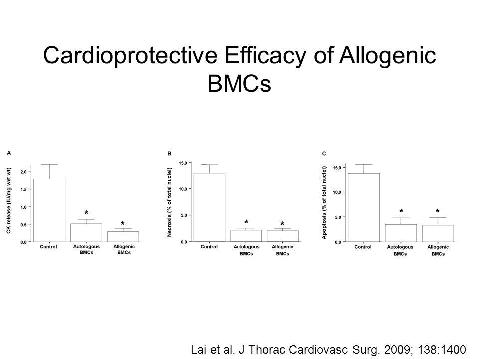 Cardioprotective Efficacy of Allogenic BMCs Lai et al. J Thorac Cardiovasc Surg. 2009; 138:1400
