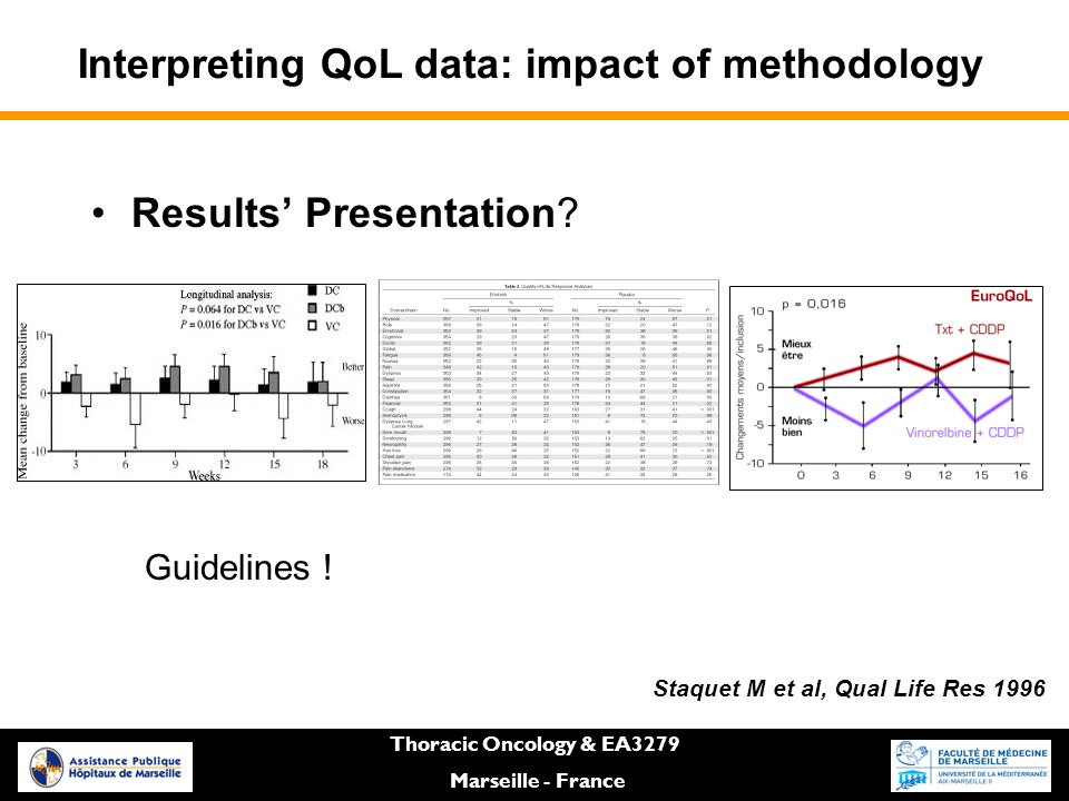 Results' Presentation. Guidelines .