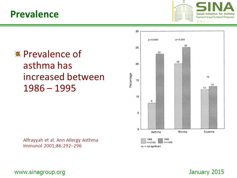 www.sinagroup.org January 2015 Prevalence Prevalence of asthma has increased between 1986 – 1995 Alfrayyah et al. Ann Allergy Asthma Immunol 2001;86:2