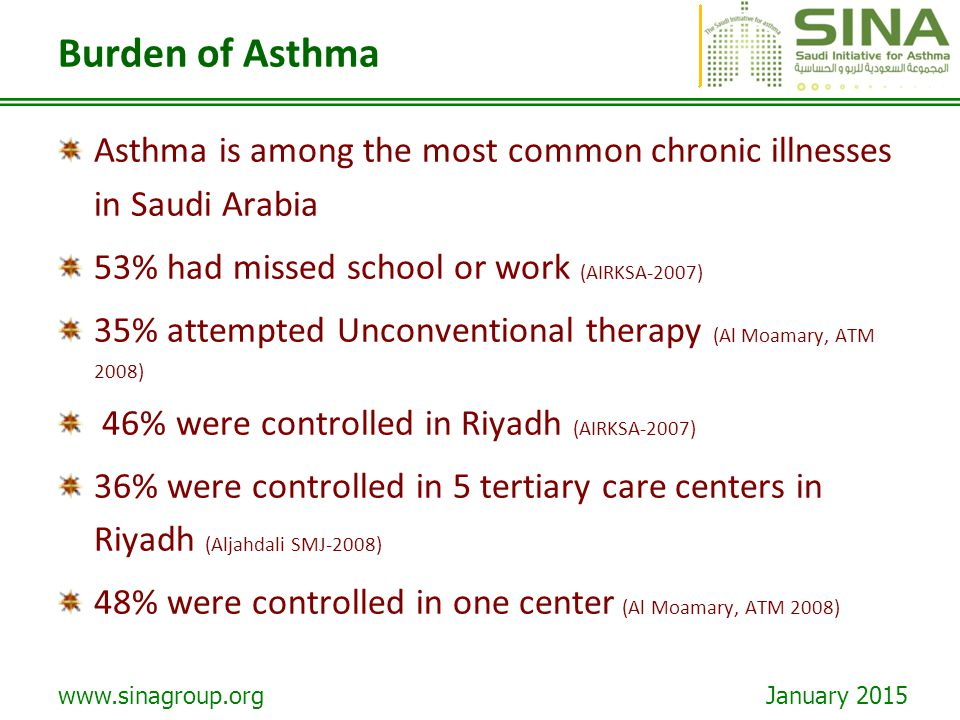 www.sinagroup.org January 2015 Burden of Asthma Asthma is among the most common chronic illnesses in Saudi Arabia 53% had missed school or work (AIRKS