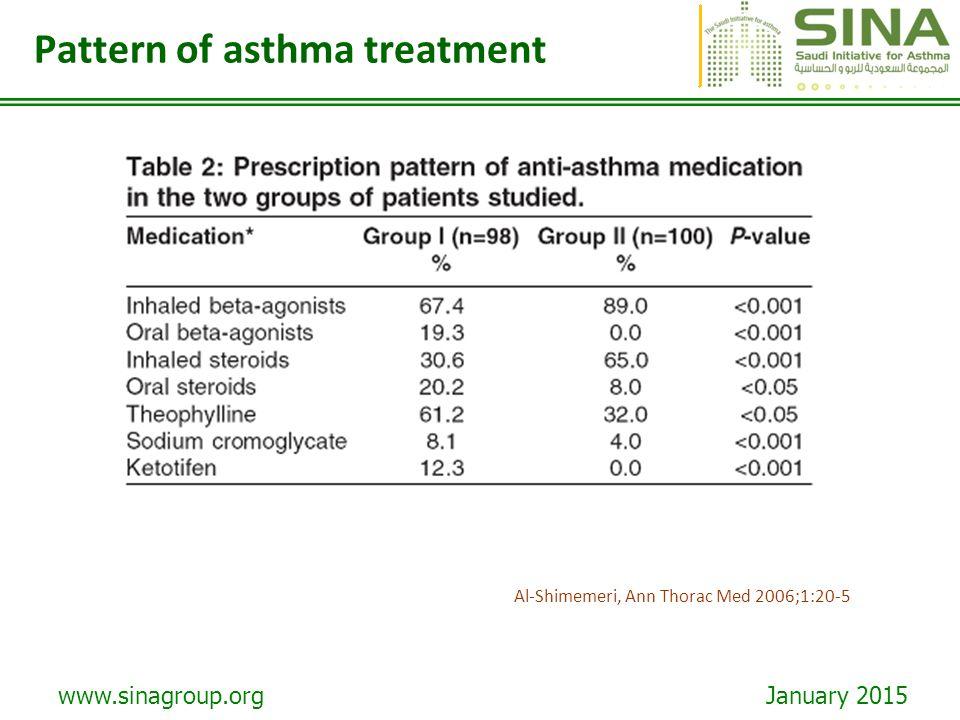www.sinagroup.org January 2015 Pattern of asthma treatment Al-Shimemeri, Ann Thorac Med 2006;1:20-5