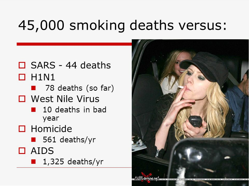 45,000 smoking deaths versus:  SARS - 44 deaths  H1N1 78 deaths (so far)  West Nile Virus 10 deaths in bad year  Homicide 561 deaths/yr  AIDS 1,325 deaths/yr