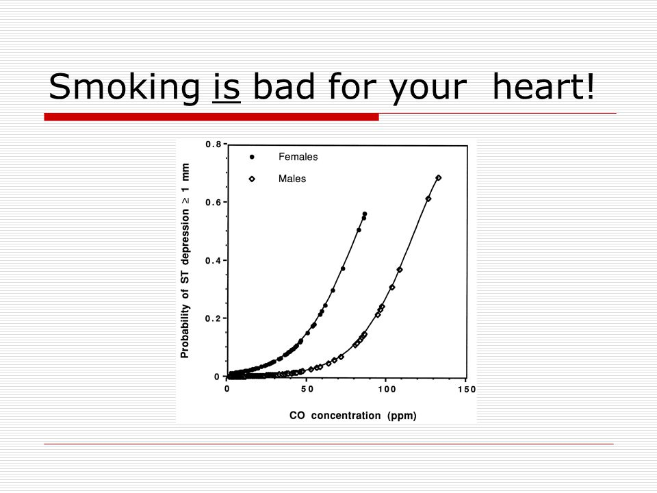 Smoking is bad for your heart!