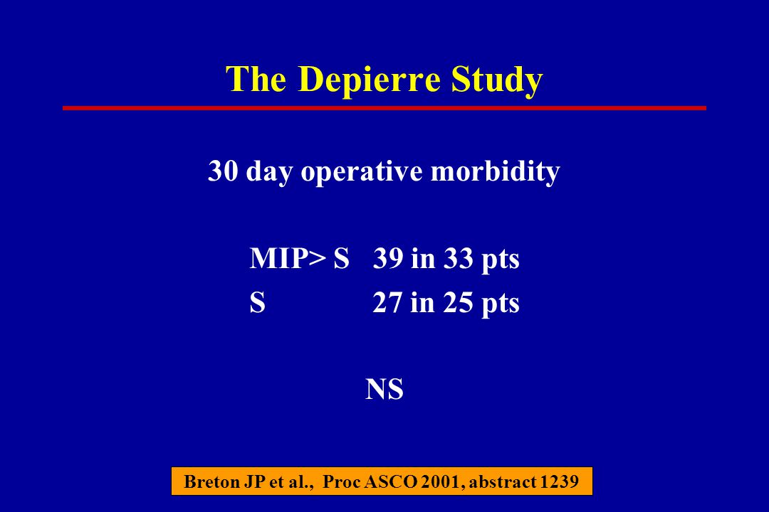 The Depierre Study 30 day operative morbidity MIP> S 39 in 33 pts S 27 in 25 pts NS Breton JP et al., Proc ASCO 2001, abstract 1239
