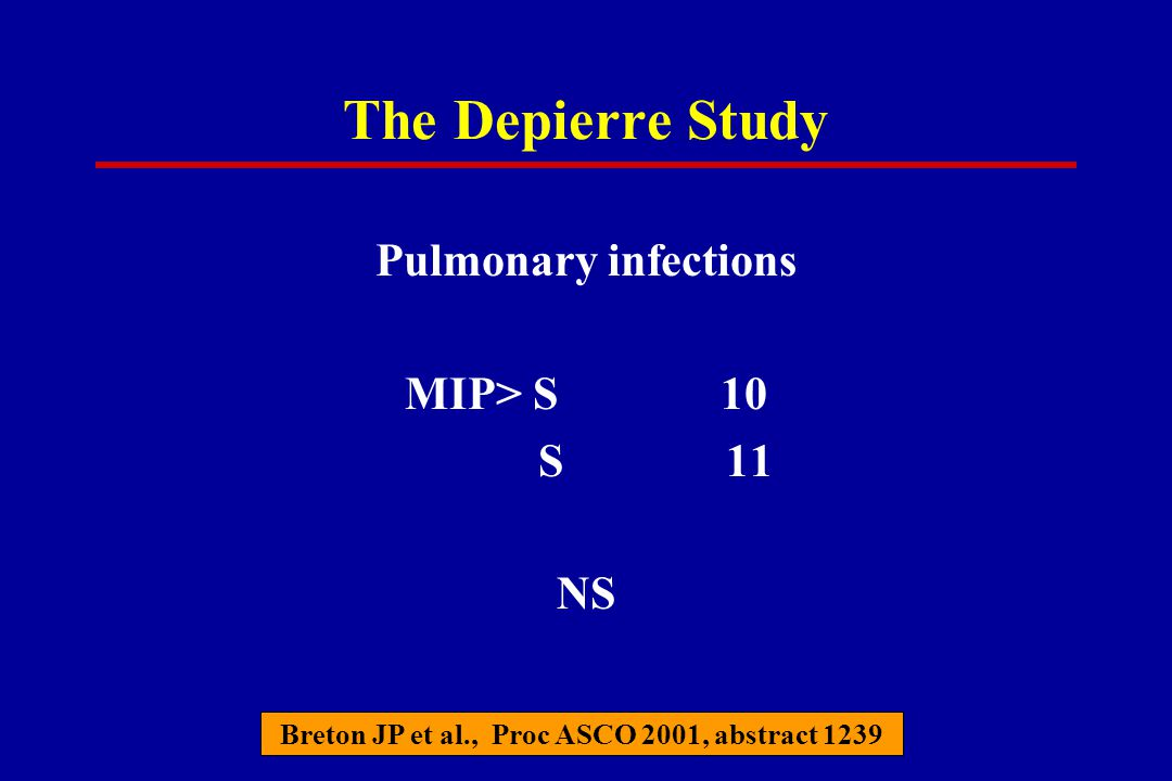 The Depierre Study Pulmonary infections MIP> S 10 S 11 NS Breton JP et al., Proc ASCO 2001, abstract 1239