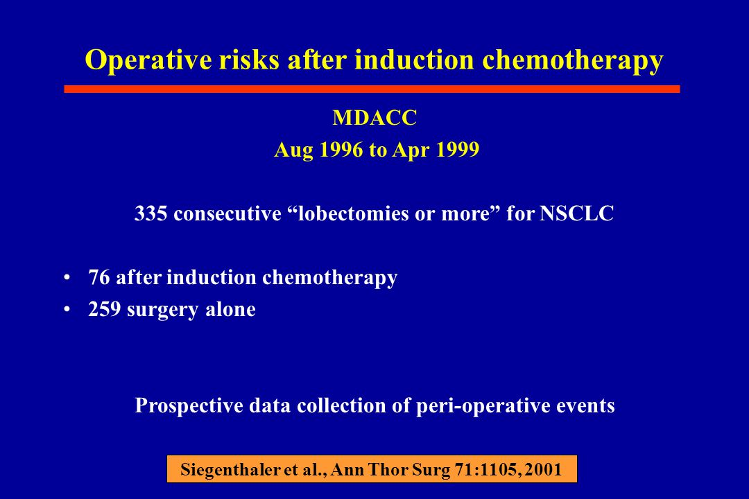 Operative risks after induction chemotherapy MDACC Aug 1996 to Apr 1999 335 consecutive lobectomies or more for NSCLC 76 after induction chemotherapy 259 surgery alone Prospective data collection of peri-operative events Siegenthaler et al., Ann Thor Surg 71:1105, 2001