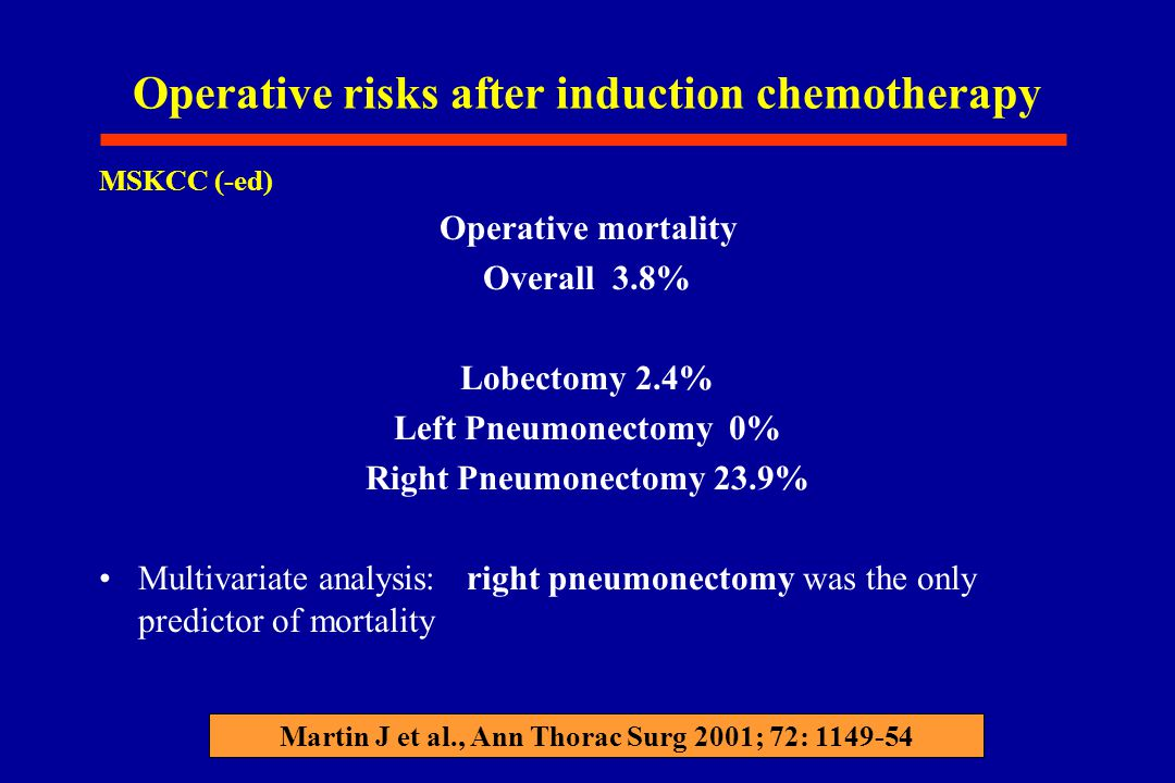 Operative risks after induction chemotherapy MSKCC (-ed) Operative mortality Overall 3.8% Lobectomy 2.4% Left Pneumonectomy 0% Right Pneumonectomy 23.9% Multivariate analysis: right pneumonectomy was the only predictor of mortality Martin J et al., Ann Thorac Surg 2001; 72: 1149-54