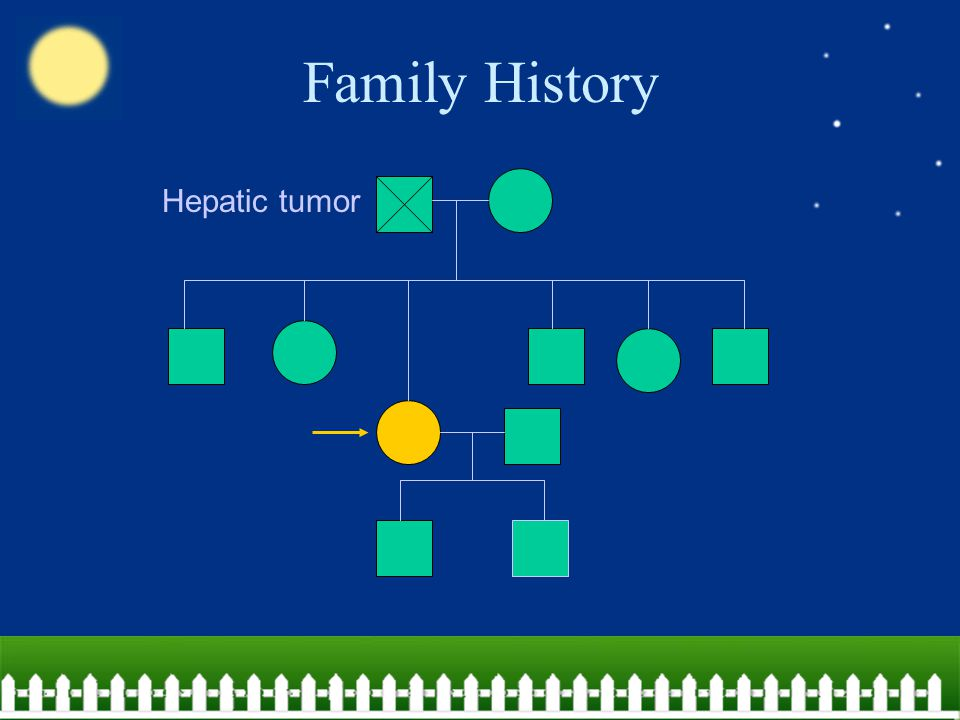 Family History Hepatic tumor