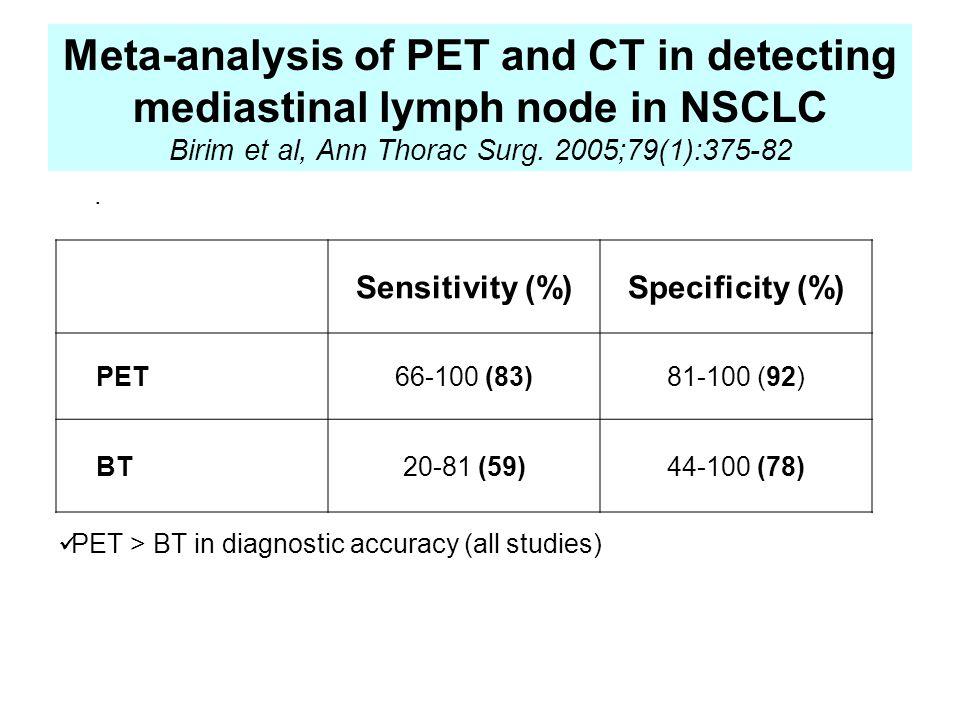 Meta-analysis of PET and CT in detecting mediastinal lymph node in NSCLC Birim et al, Ann Thorac Surg.