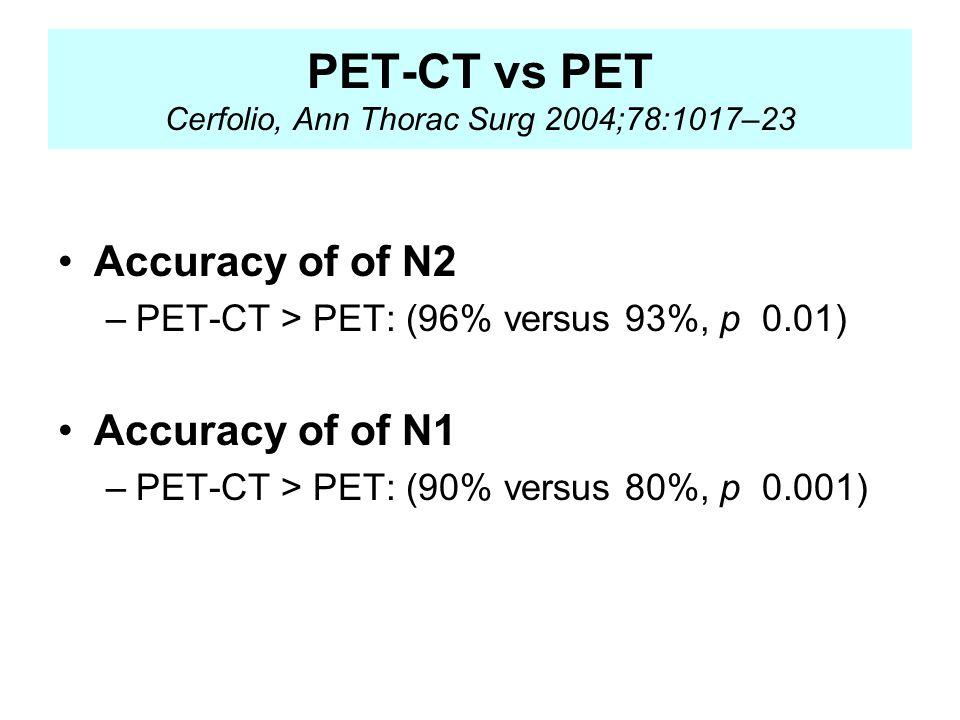 PET-CT vs PET Cerfolio, Ann Thorac Surg 2004;78:1017–23 Accuracy of of N2 –PET-CT > PET: (96% versus 93%, p 0.01) Accuracy of of N1 –PET-CT > PET: (90% versus 80%, p 0.001)