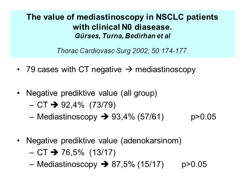 The value of mediastinoscopy in NSCLC patients with clinical N0 diasease.