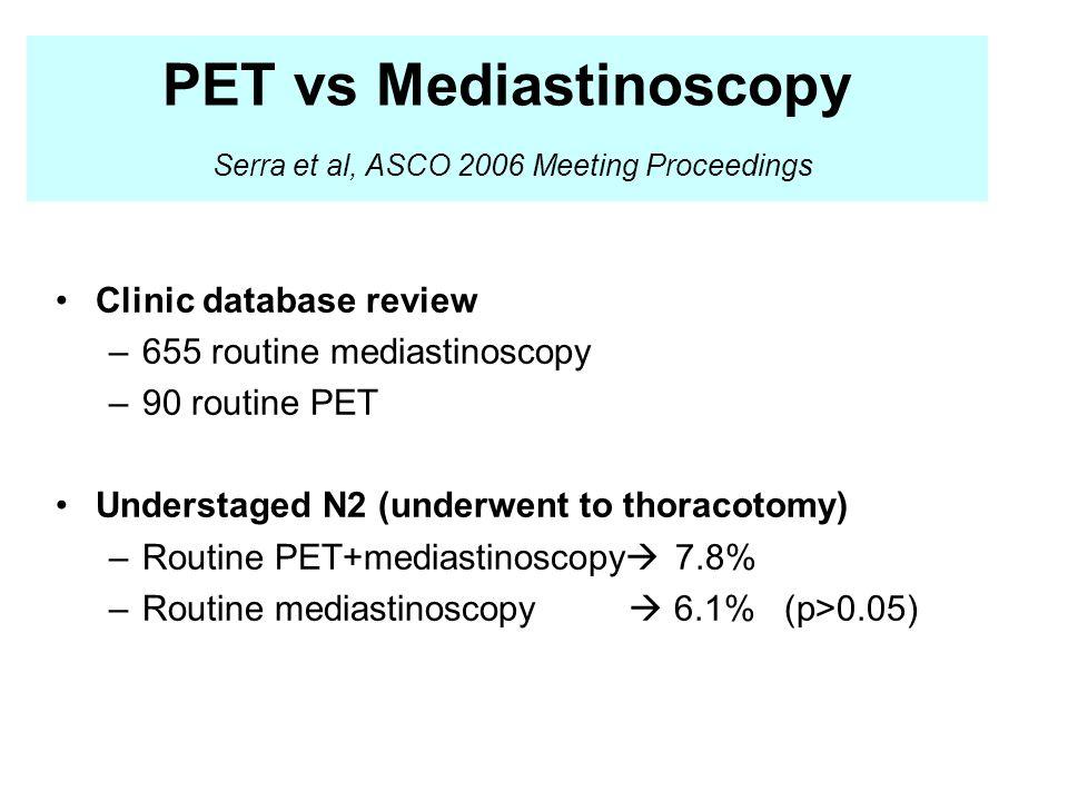 PET vs Mediastinoscopy Serra et al, ASCO 2006 Meeting Proceedings Clinic database review –655 routine mediastinoscopy –90 routine PET Understaged N2 (underwent to thoracotomy) –Routine PET+mediastinoscopy  7.8% –Routine mediastinoscopy  6.1% (p>0.05)