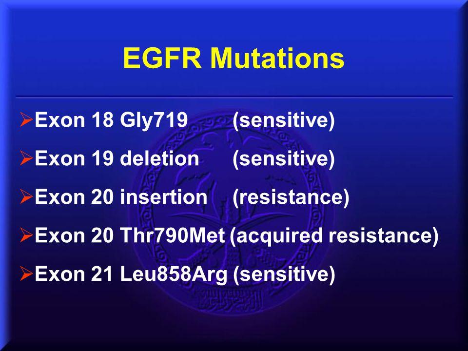  Exon 18 Gly719 (sensitive)  Exon 19 deletion (sensitive)  Exon 20 insertion (resistance)  Exon 20 Thr790Met (acquired resistance)  Exon 21 Leu85