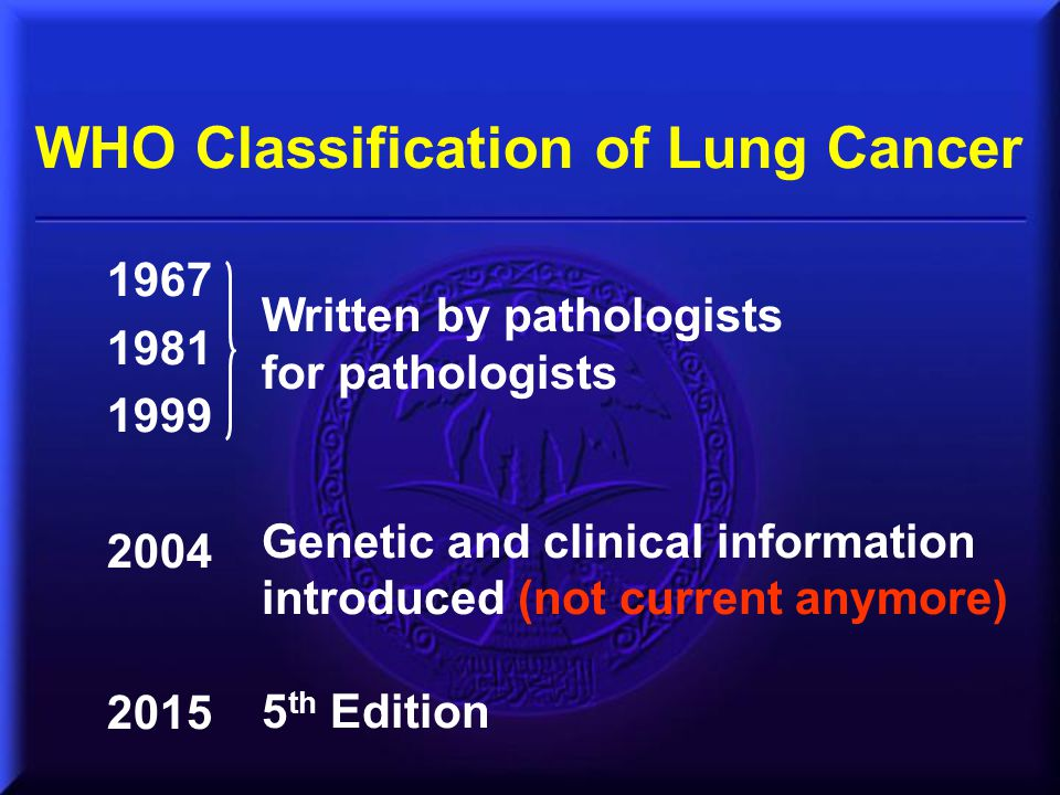 WHO Classification of Lung Cancer 1967 1981 1999 2004 2015 Written by pathologists for pathologists Genetic and clinical information introduced (not c