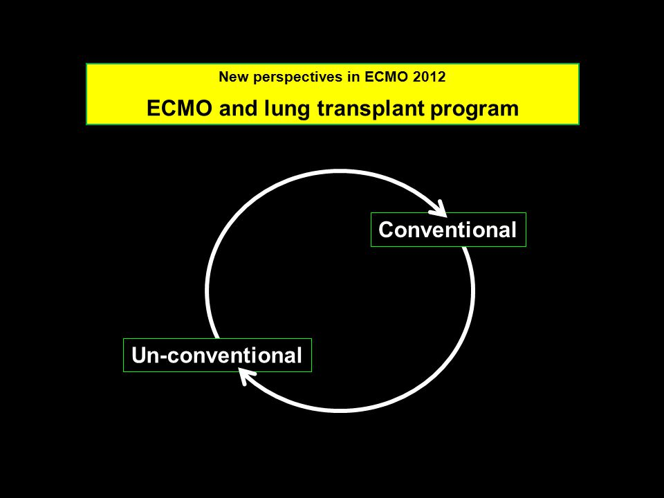 New perspectives in ECMO 2012 ECMO and lung transplant program Conventional Un-conventional