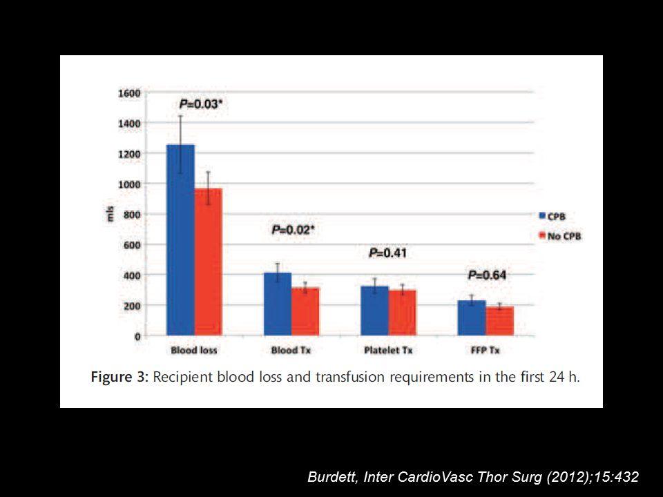 Burdett, Inter CardioVasc Thor Surg (2012);15:432