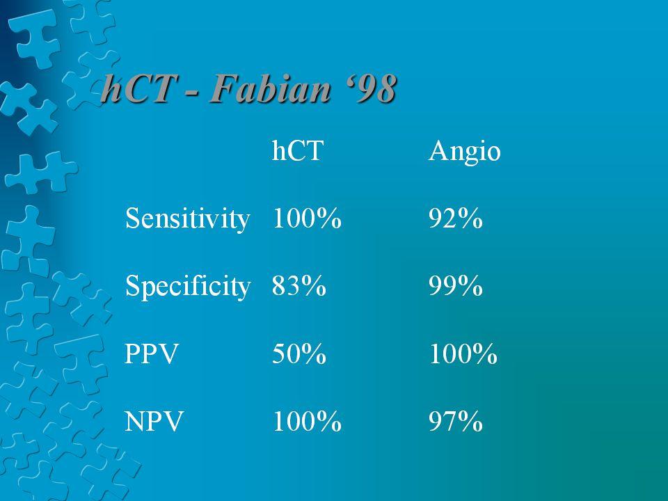 hCT - Fabian '98