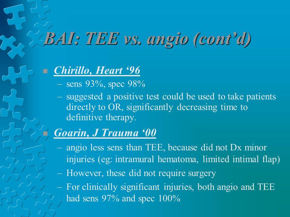 BAI: TEE vs.