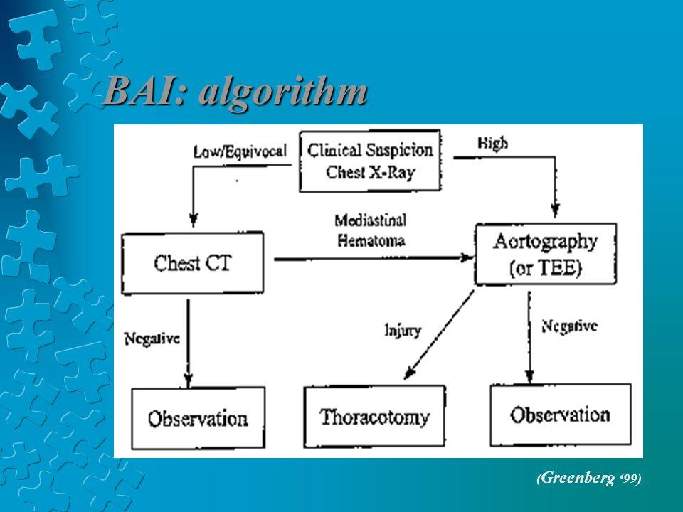 BAI: algorithm ( Greenberg '99)