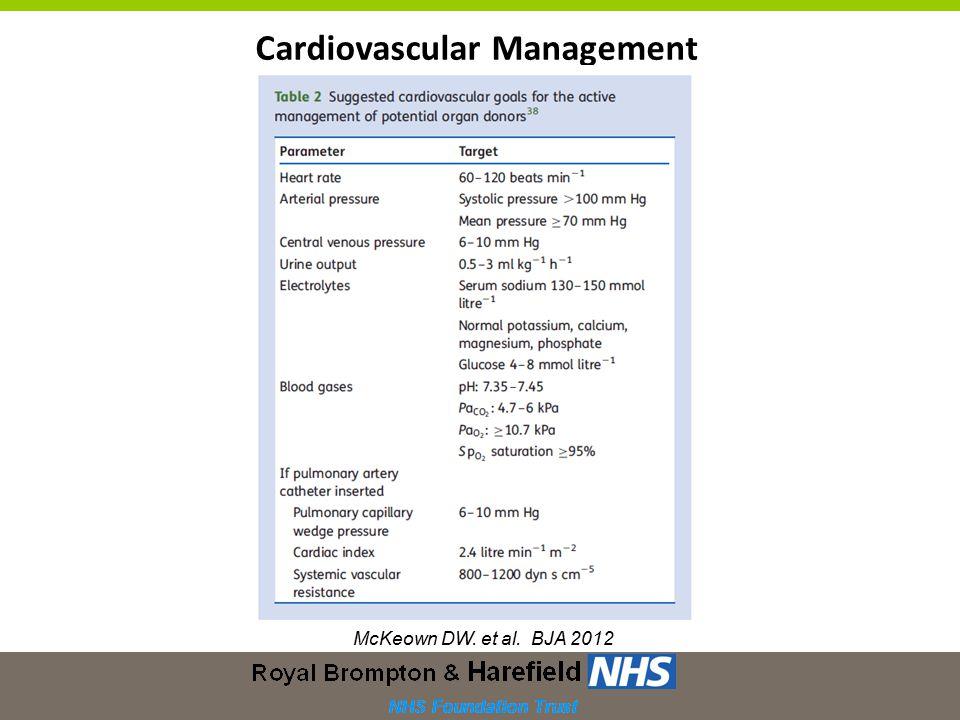 Cardiovascular Management McKeown DW. et al. BJA 2012