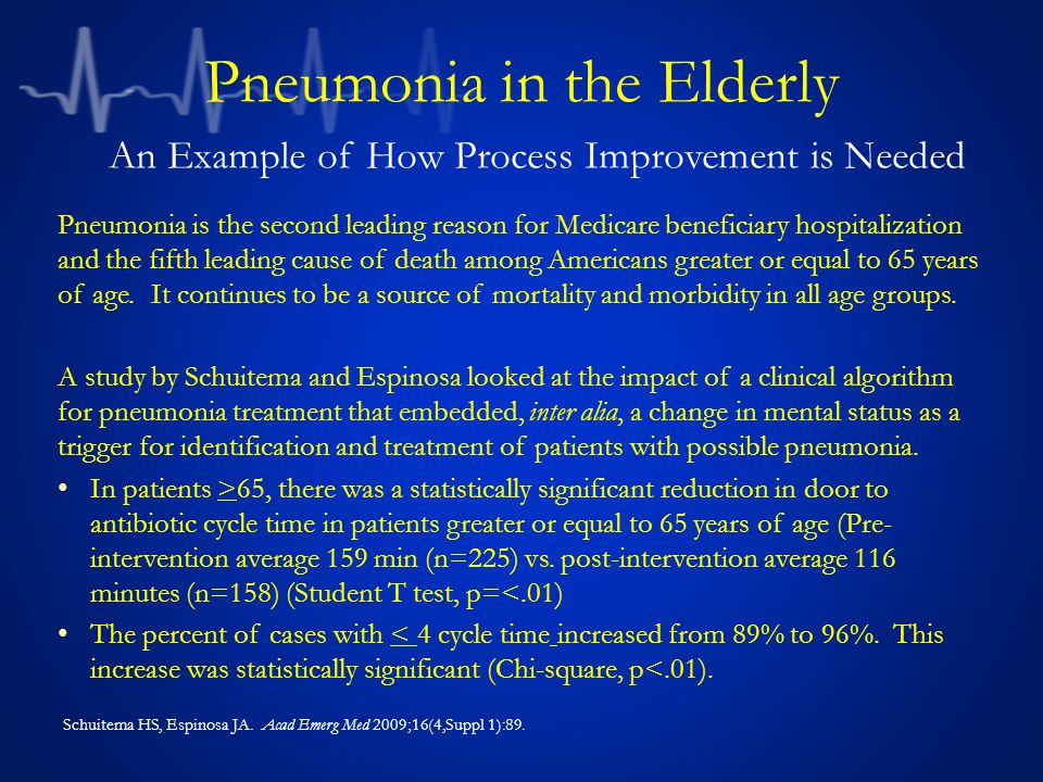 Pulmonary Embolism in the Elderly D-dimer in elderly -Elevations sensitive, but not specific for PE -Many other conditions, which increase as a function of age, cause d-dimer elevations  AMI, neoplasm, sepsis, etc.