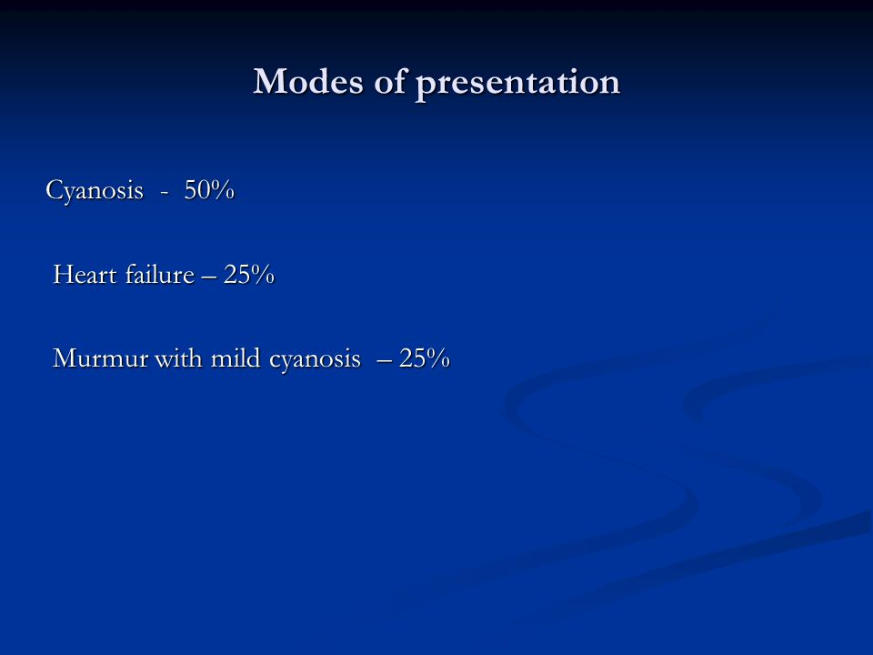 Modes of presentation Cyanosis - 50% Heart failure – 25% Heart failure – 25% Murmur with mild cyanosis – 25% Murmur with mild cyanosis – 25%