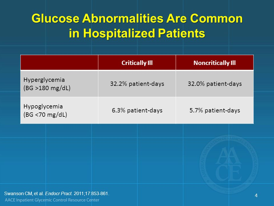 Swanson CM, et al.Endocr Pract. 2011;17:853-861.