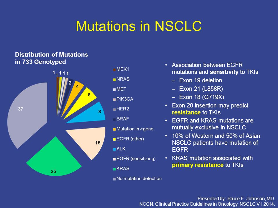 Mutations in NSCLC Association between EGFR mutations and sensitivity to TKIs –Exon 19 deletion –Exon 21 (L858R) –Exon 18 (G719X) Exon 20 insertion may predict resistance to TKIs EGFR and KRAS mutations are mutually exclusive in NSCLC 10% of Western and 50% of Asian NSCLC patients have mutation of EGFR KRAS mutation associated with primary resistance to TKIs Presented by: Bruce E.