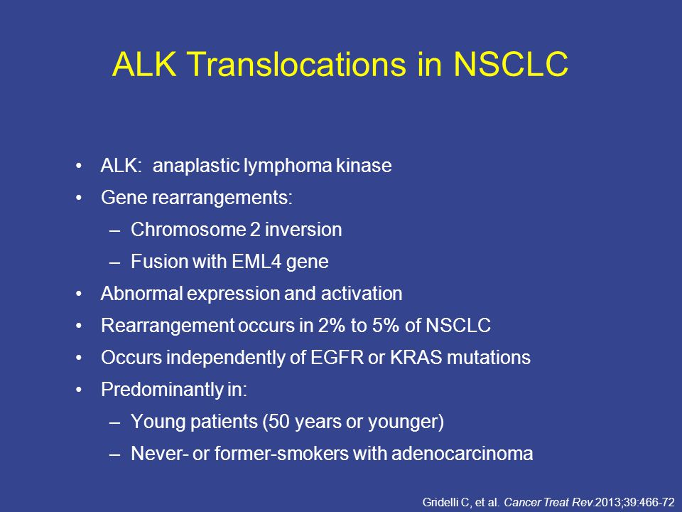 ALK Translocations in NSCLC ALK: anaplastic lymphoma kinase Gene rearrangements: –Chromosome 2 inversion –Fusion with EML4 gene Abnormal expression and activation Rearrangement occurs in 2% to 5% of NSCLC Occurs independently of EGFR or KRAS mutations Predominantly in: –Young patients (50 years or younger) –Never- or former-smokers with adenocarcinoma Gridelli C, et al.