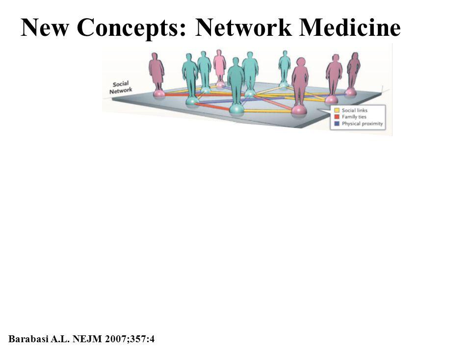 New Concepts: Network Medicine Barabasi A.L. NEJM 2007;357:4