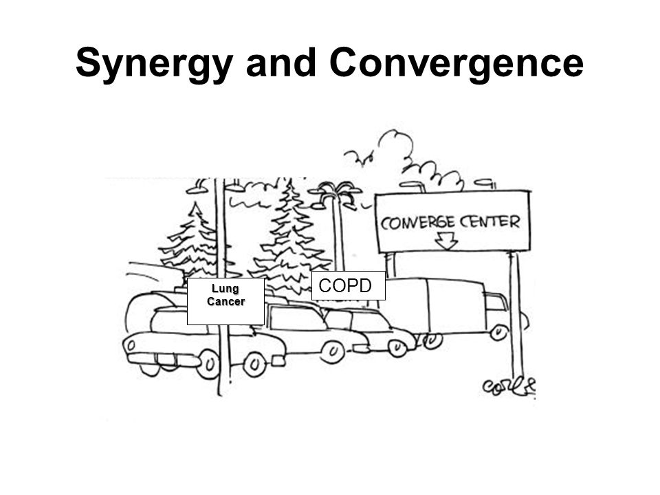 Synergy and Convergence COPD Lung Cancer