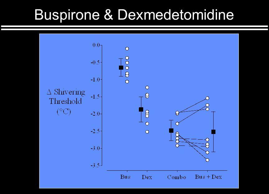 Buspirone & Dexmedetomidine