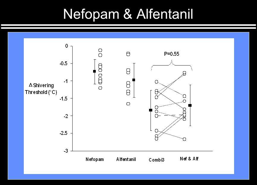 Nefopam & Alfentanil