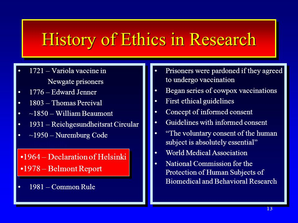 13 History of Ethics in Research 1721 – Variola vaccine in Newgate prisoners 1776 – Edward Jenner 1803 – Thomas Percival ~1850 – William Beaumont 1931 – Reichgesundheitsrat Circular ~1950 – Nuremburg Code sdfgsdfgsdfg 1964 – Declaration of Helsinki 1978 – Belmont Report 1981 – Common Rule 1721 – Variola vaccine in Newgate prisoners 1776 – Edward Jenner 1803 – Thomas Percival ~1850 – William Beaumont 1931 – Reichgesundheitsrat Circular ~1950 – Nuremburg Code sdfgsdfgsdfg 1964 – Declaration of Helsinki 1978 – Belmont Report 1981 – Common Rule Prisoners were pardoned if they agreed to undergo vaccination Began series of cowpox vaccinations First ethical guidelines Concept of informed consent Guidelines with informed consent The voluntary consent of the human subject is absolutely essential World Medical Association National Commission for the Protection of Human Subjects of Biomedical and Behavioral Research Prisoners were pardoned if they agreed to undergo vaccination Began series of cowpox vaccinations First ethical guidelines Concept of informed consent Guidelines with informed consent The voluntary consent of the human subject is absolutely essential World Medical Association National Commission for the Protection of Human Subjects of Biomedical and Behavioral Research 1964 – Declaration of Helsinki 1978 – Belmont Report 1964 – Declaration of Helsinki 1978 – Belmont Report