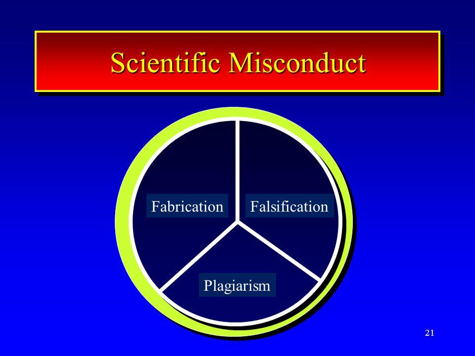 21 Scientific Misconduct FabricationFalsification Plagiarism