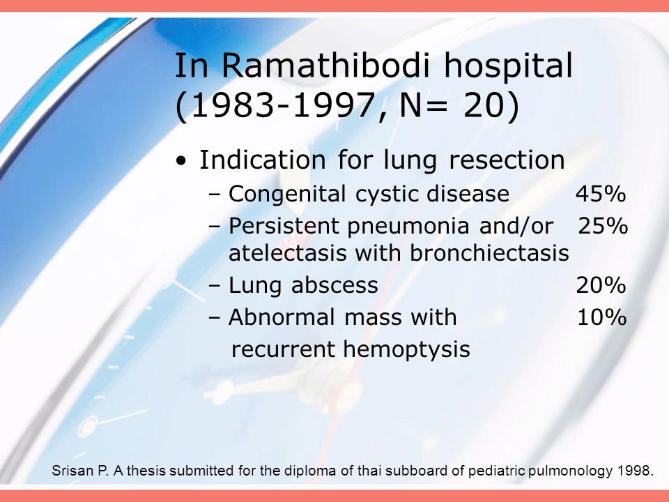 In Ramathibodi hospital (1983-1997, N= 20) Indication for lung resection –Congenital cystic disease45% –Persistent pneumonia and/or 25% atelectasis wi